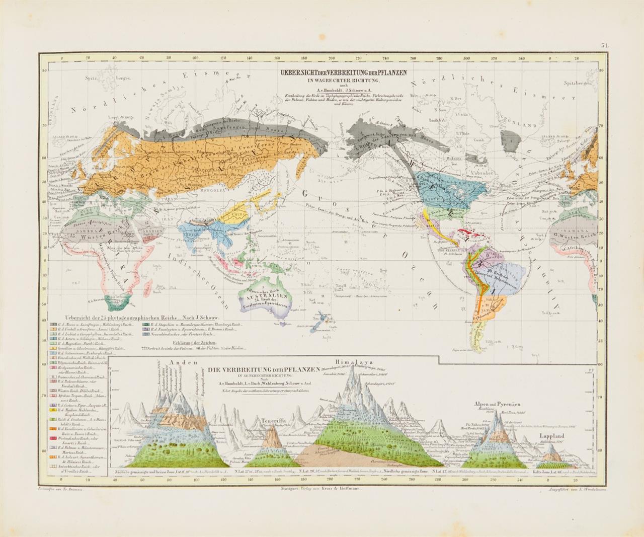 A. v. Humboldt, Kosmos. 4 Bde. und 1 Atlasband in 5 Bdn. Stuttgart u. Augsburg 1845-58.