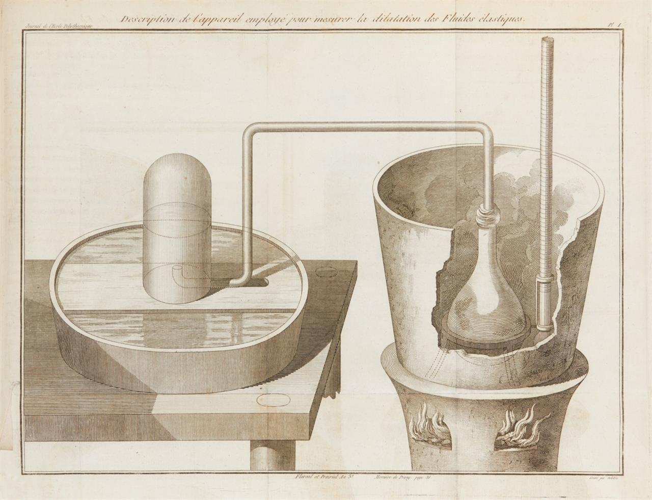 Journal polytechnique. Hefte 1-7 d. Reihe  in 4 Bdn. Paris 1794-1800.
