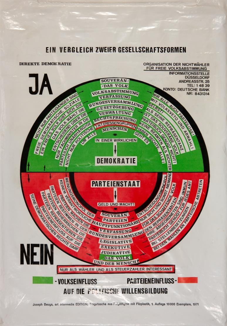 Joseph Beuys. So kann die Parteiendiktatur überwunden werden. 1971. Tragetasche mit Filzobjket und Informationsmaterial. Tasche mit Gefälligkeitssignatur. Schellmann 40.
